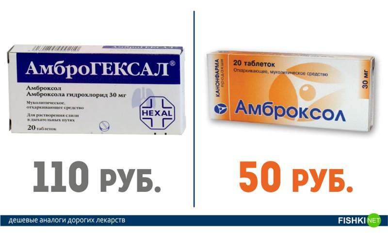 Лекарства без лишних затрат – альтернатива для дорогостоящих препаратов