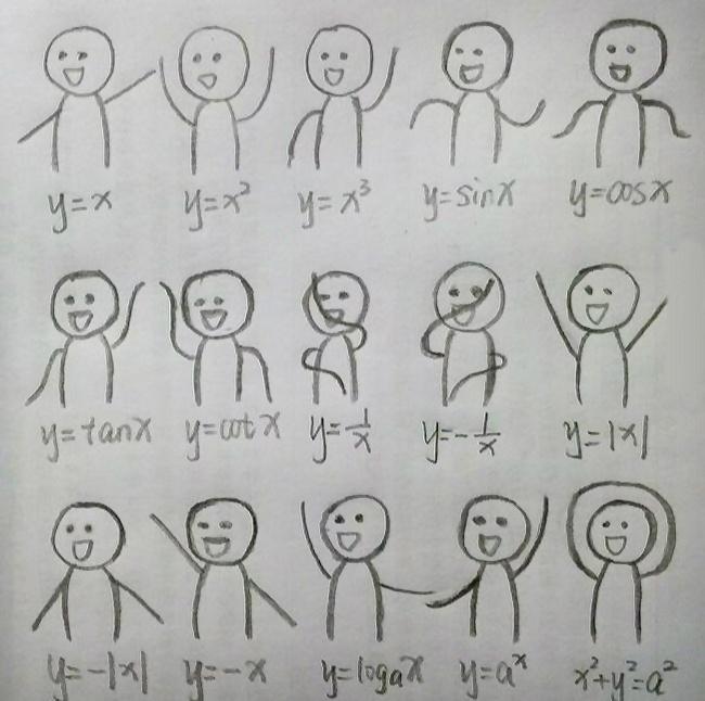 Когда математик танцует...