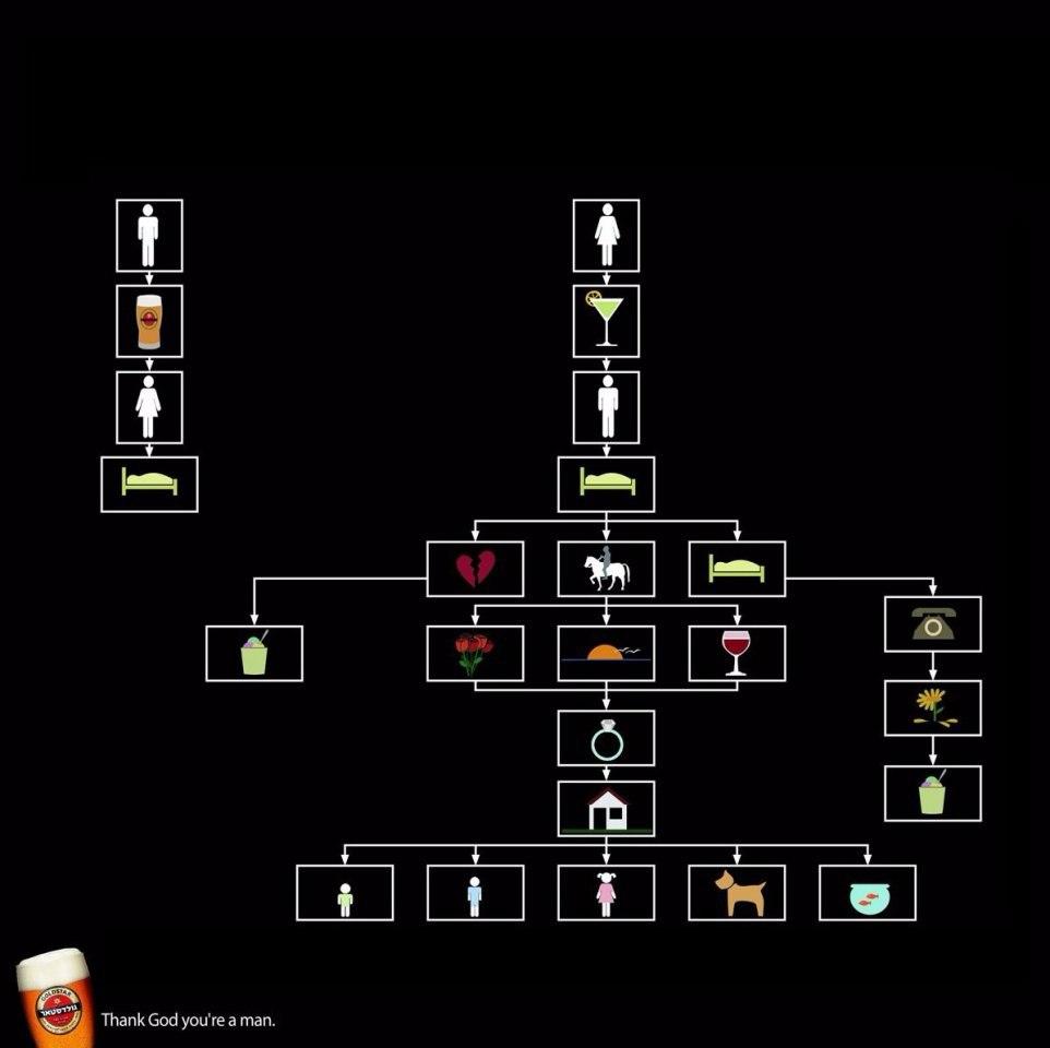 Необычная реклама пива от студии McCann Erickson