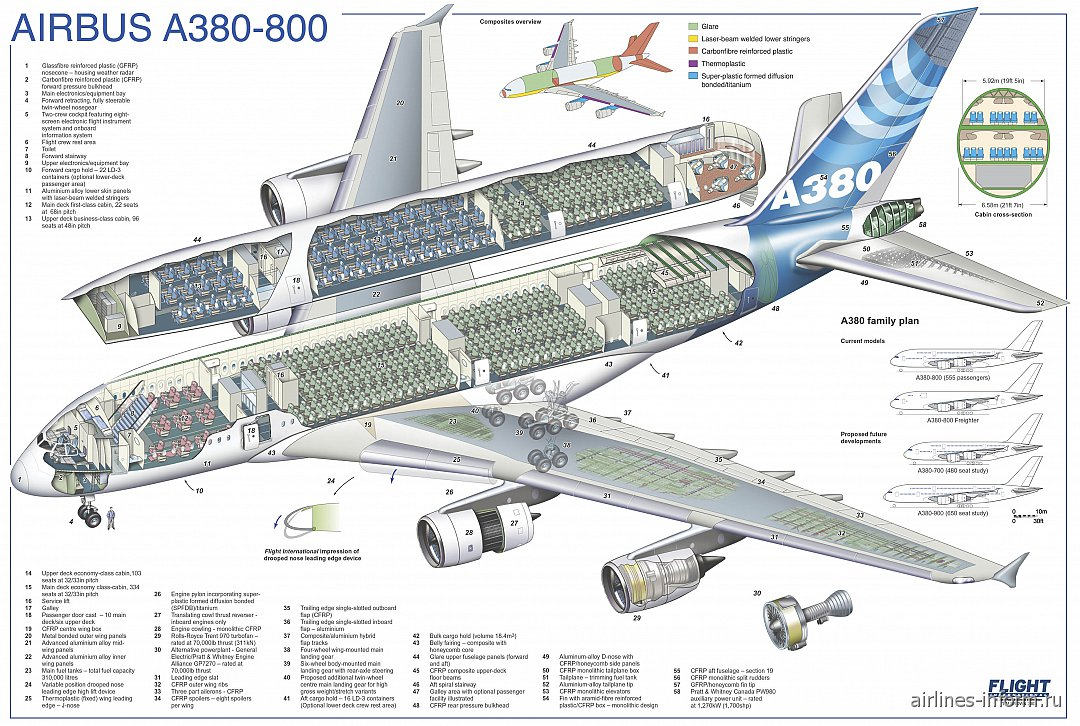 Airbus-A380-cutaway