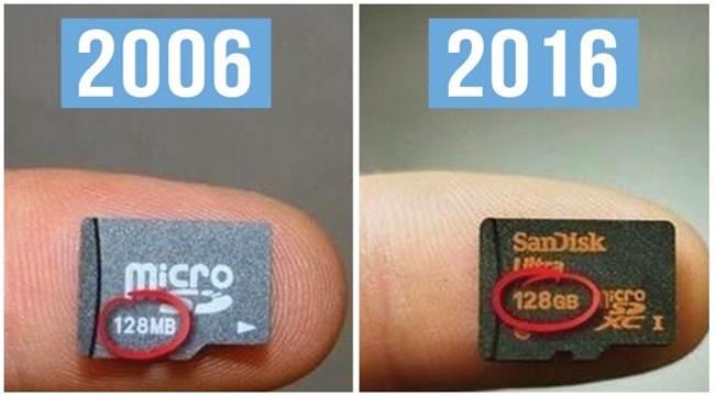 Невероятные изобретения, которые ожидают нас в будущем