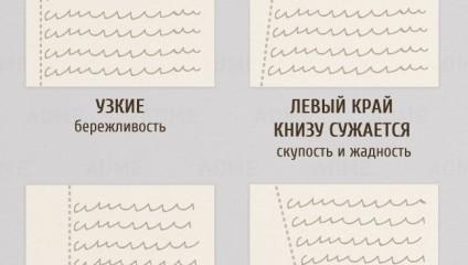 Редкая памятка — что говорит о человеке его почерк