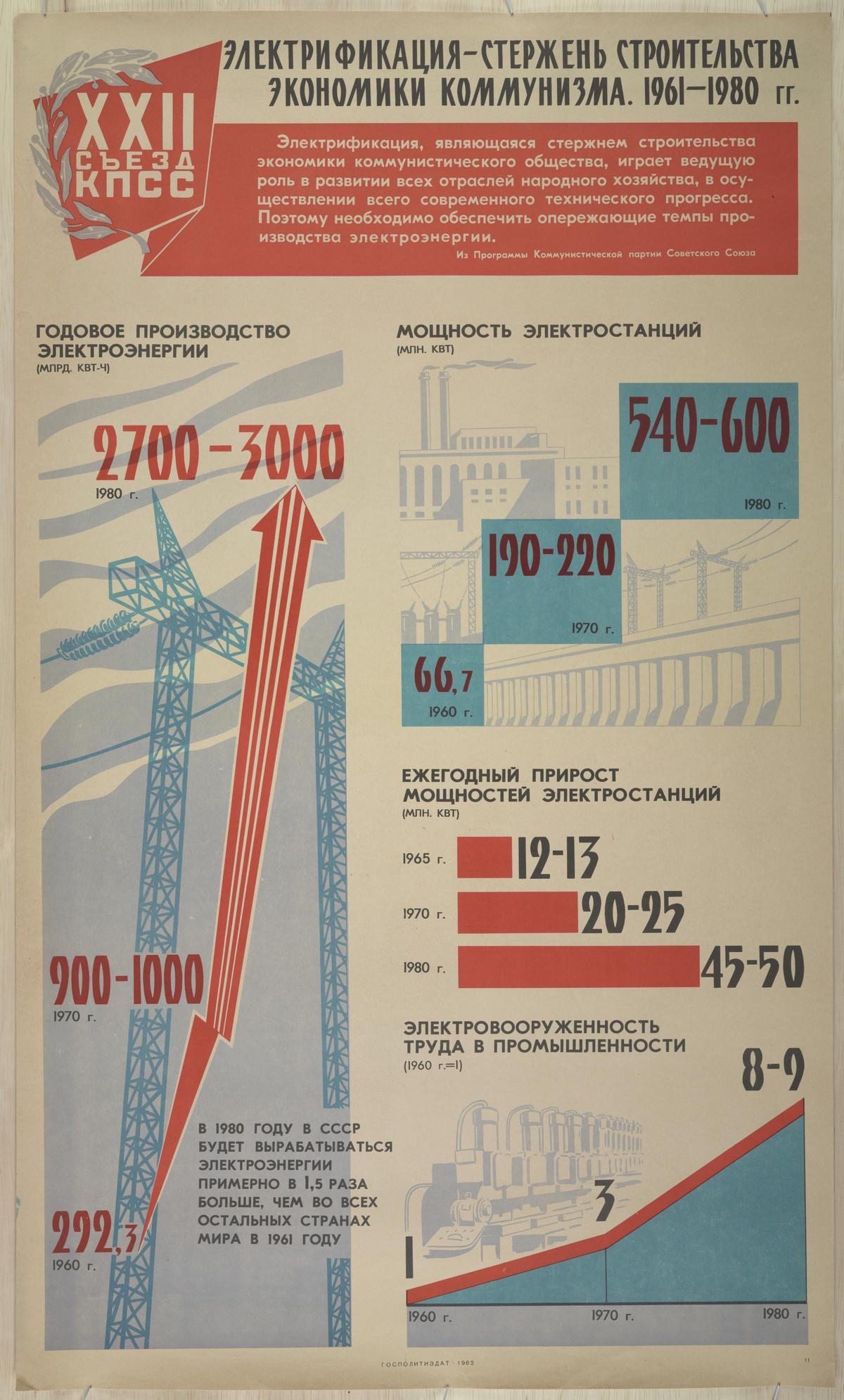 sovetskie-kommunisticheskie-plakaty_32