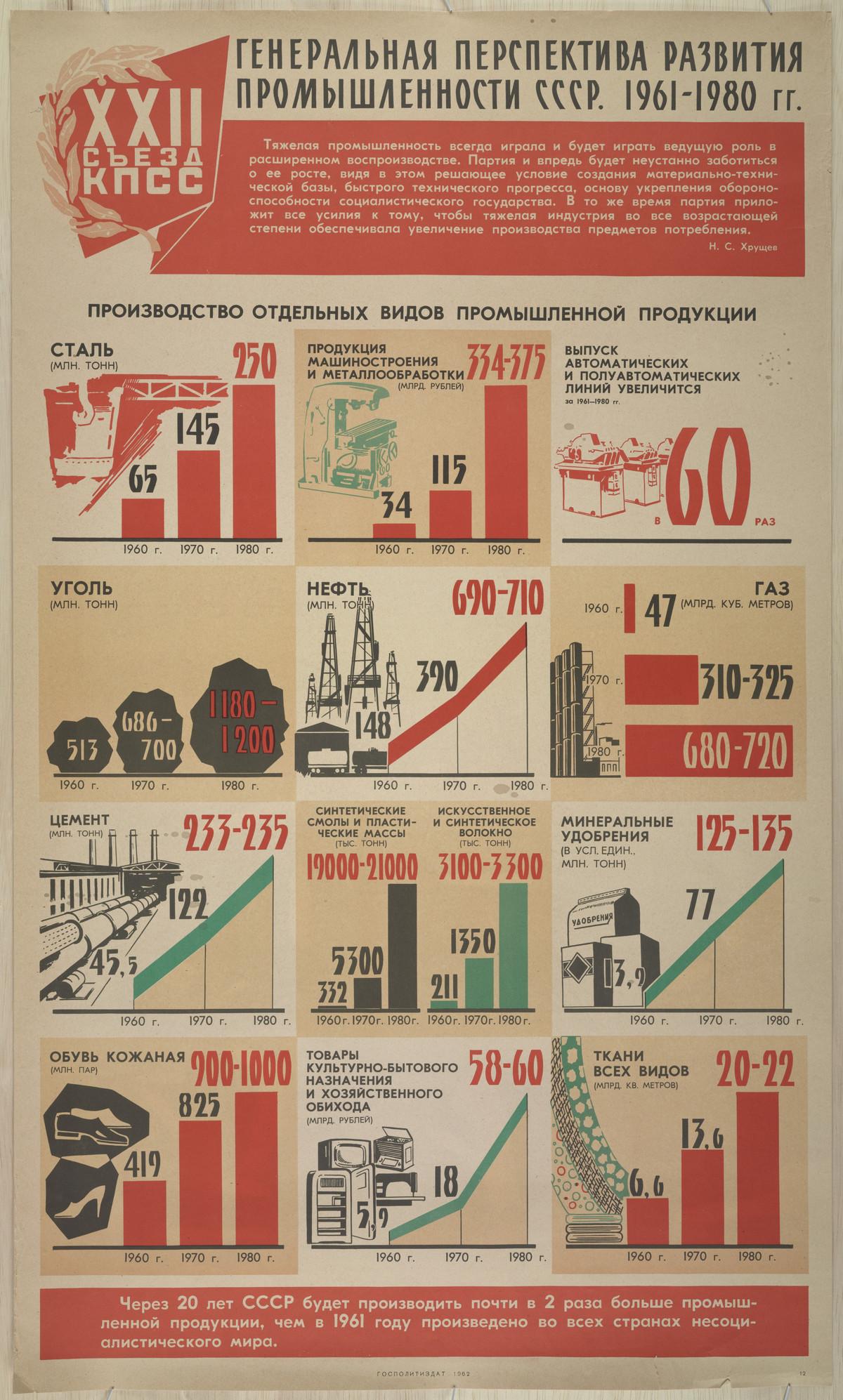sovetskie-kommunisticheskie-plakaty_33