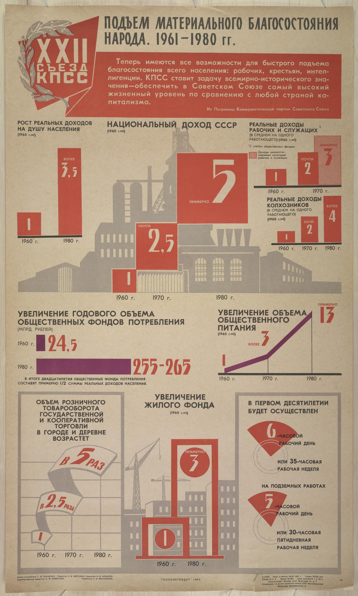 sovetskie-kommunisticheskie-plakaty_35