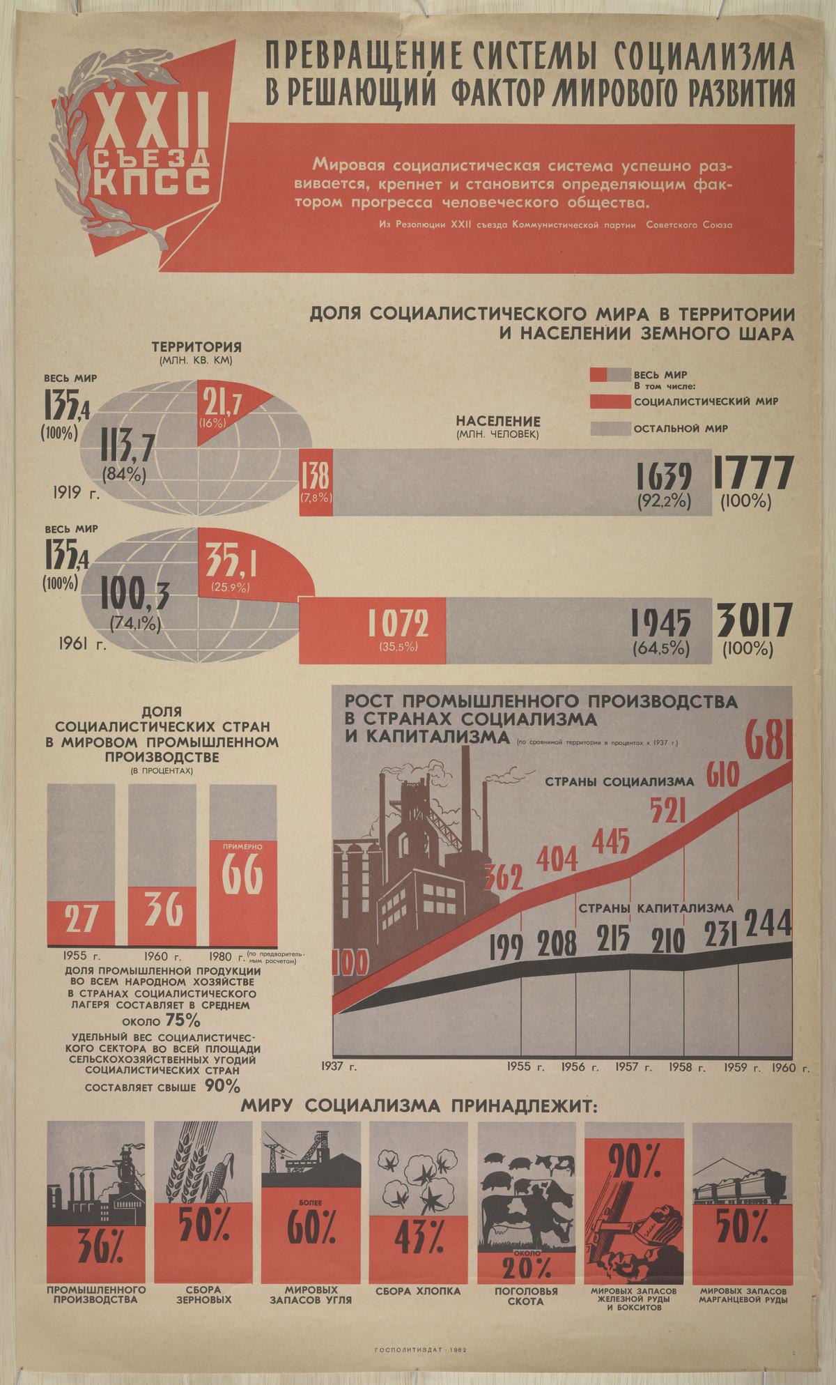 sovetskie-kommunisticheskie-plakaty_36