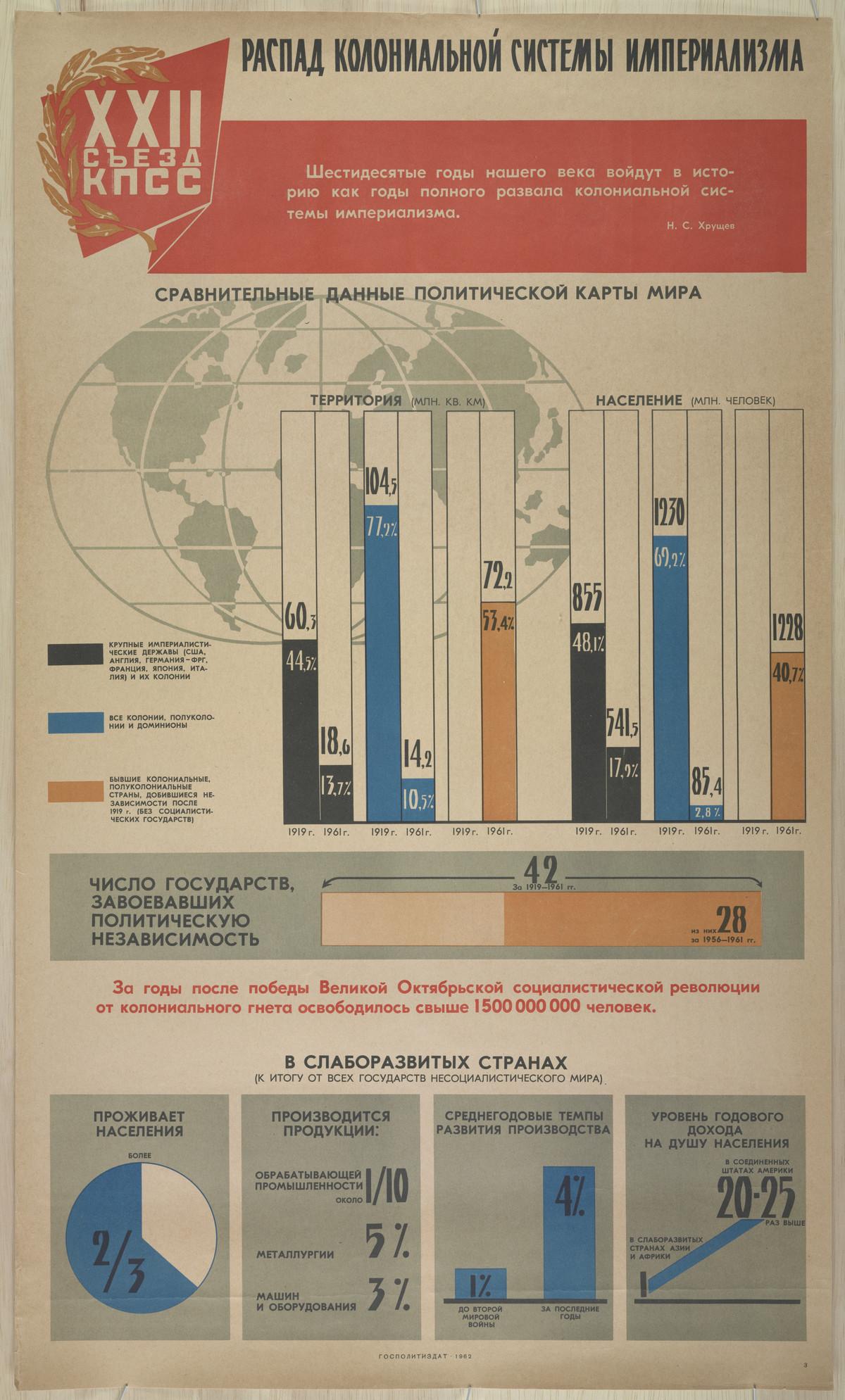 sovetskie-kommunisticheskie-plakaty_37
