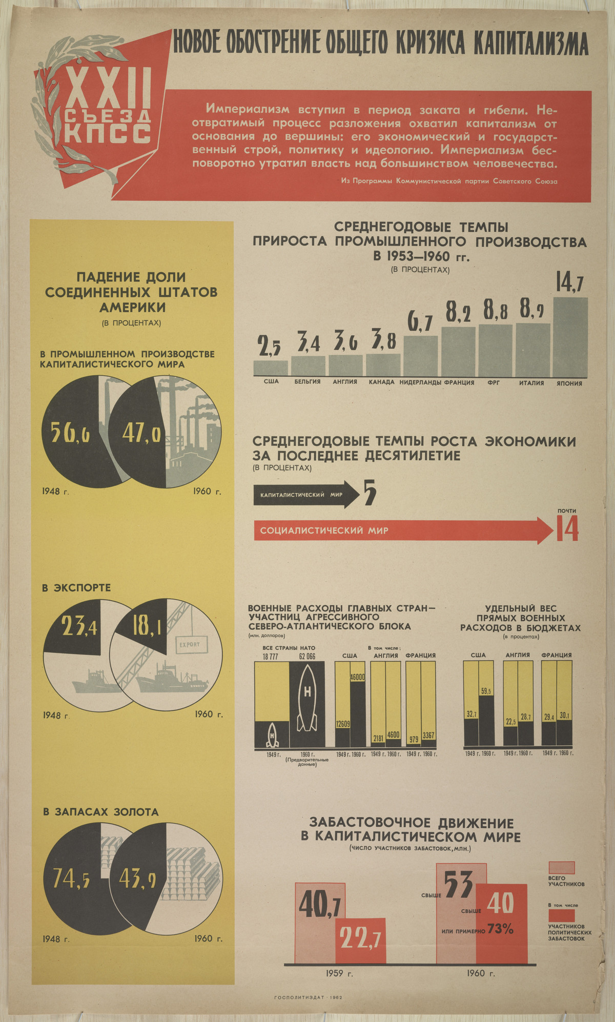 sovetskie-kommunisticheskie-plakaty_38