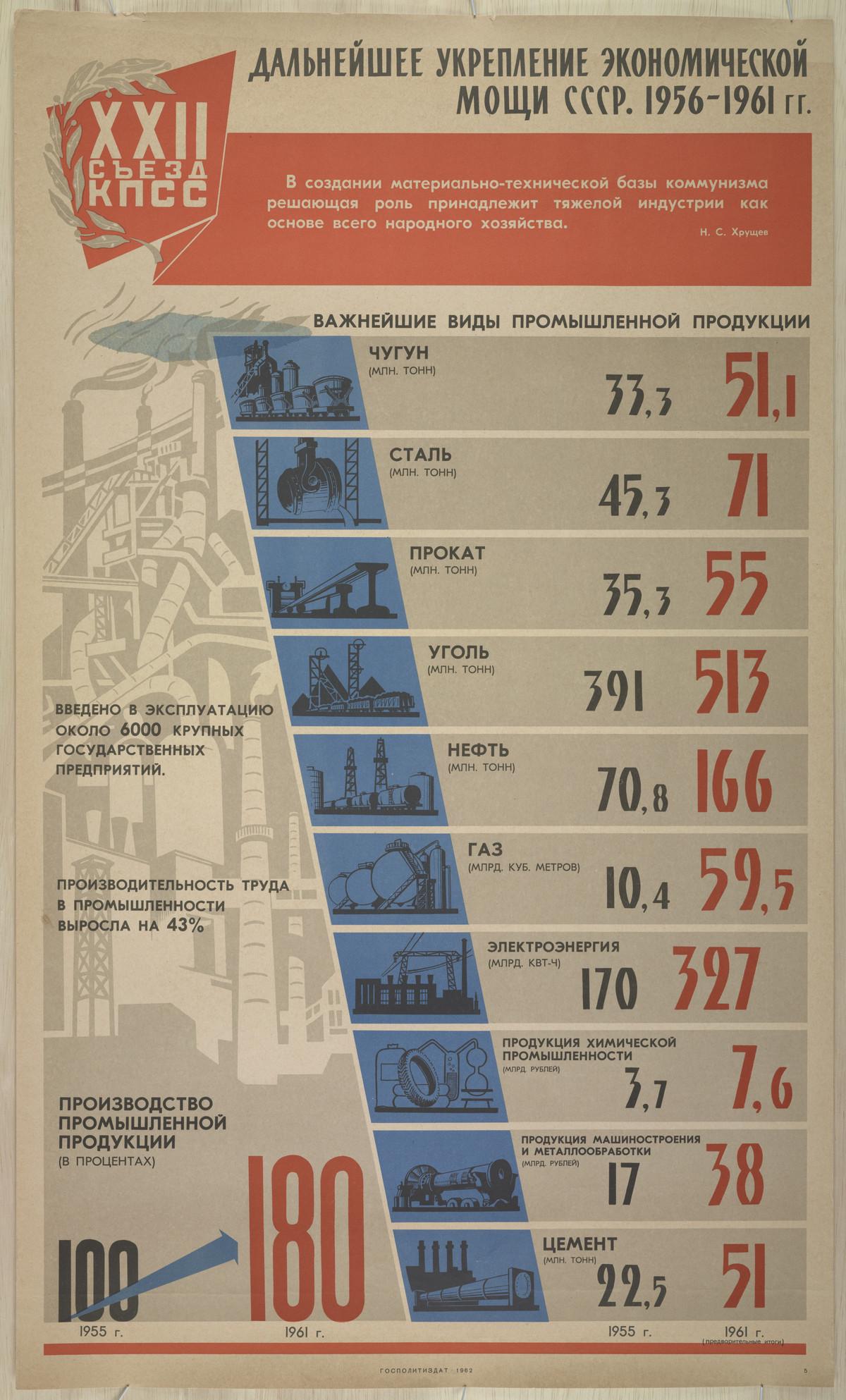 sovetskie-kommunisticheskie-plakaty_39