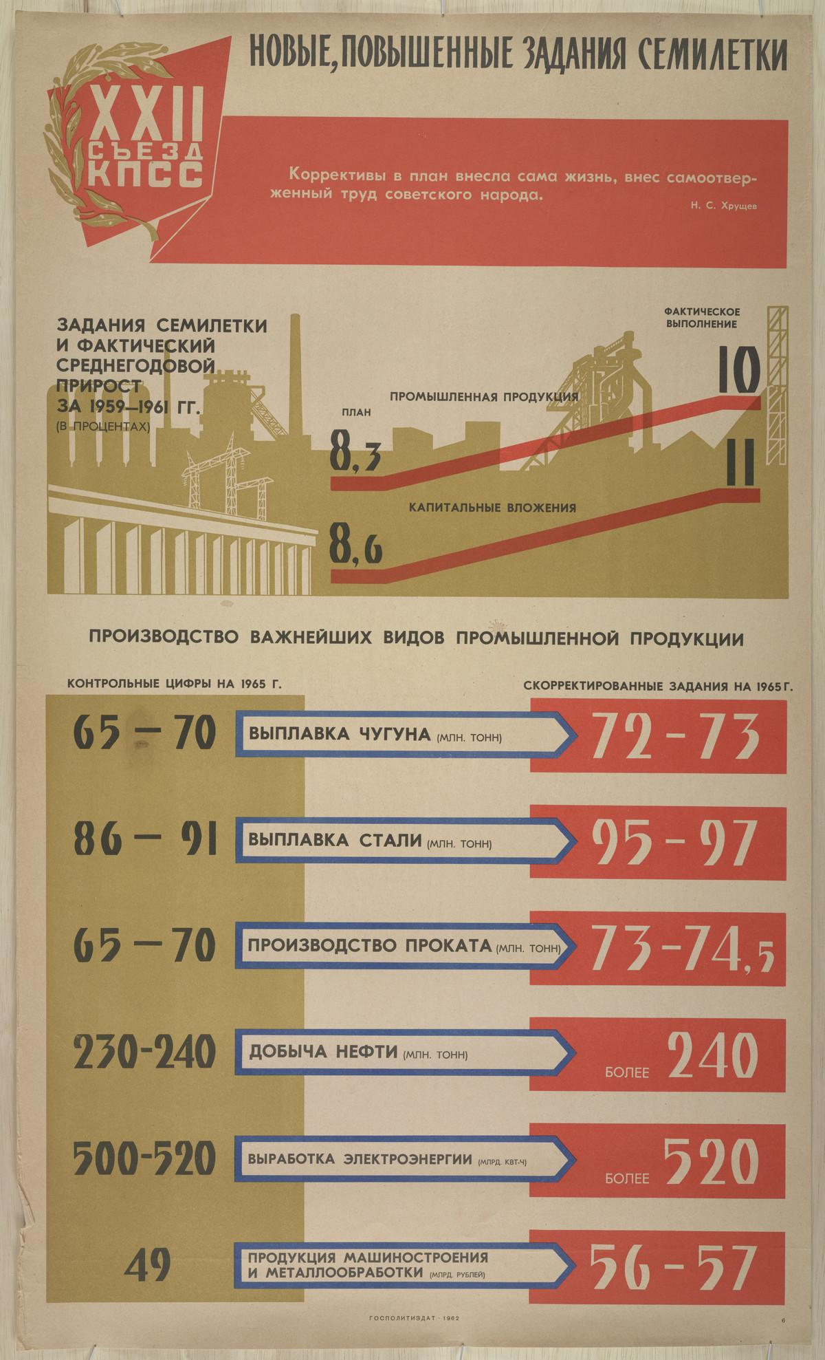 sovetskie-kommunisticheskie-plakaty_40