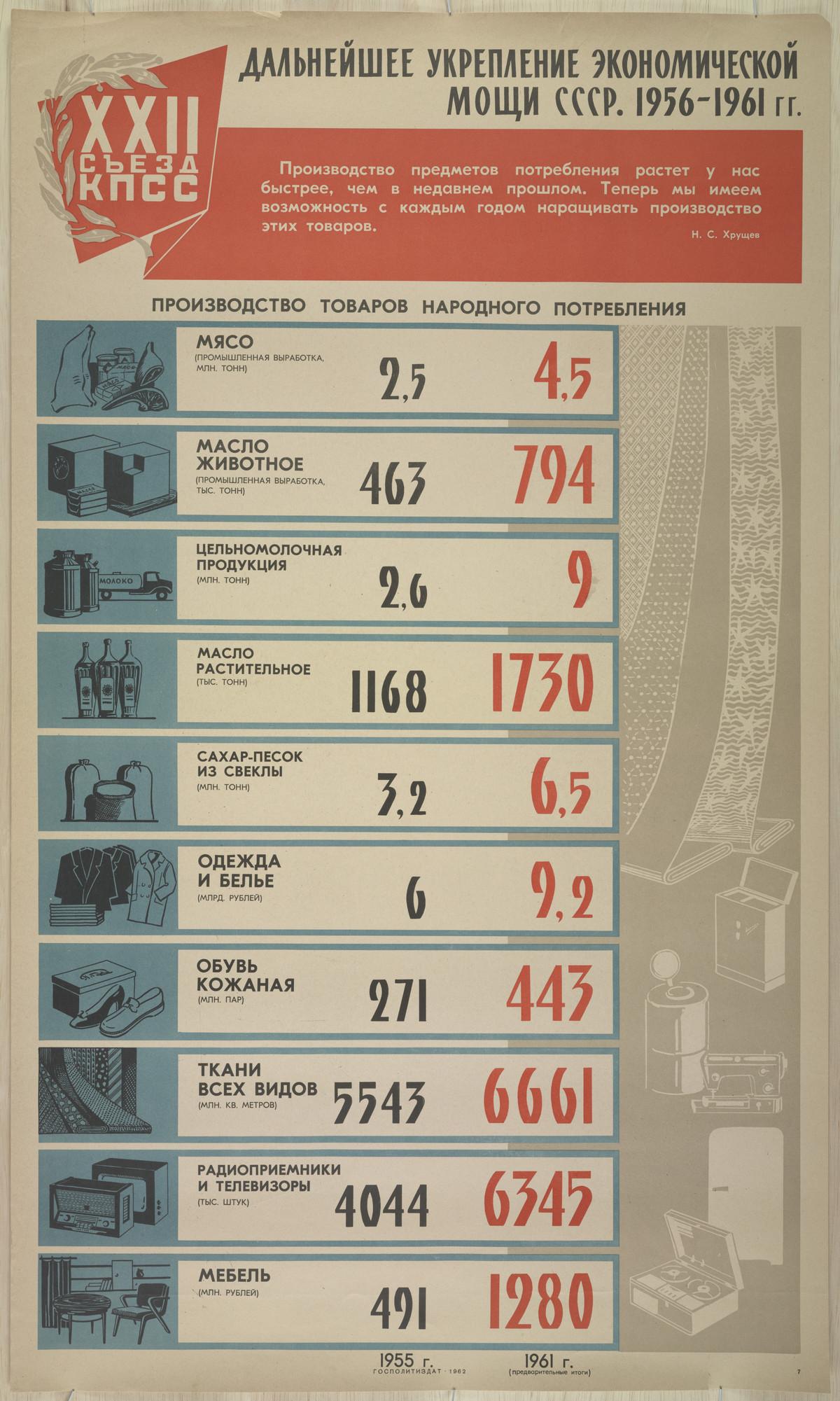 sovetskie-kommunisticheskie-plakaty_41