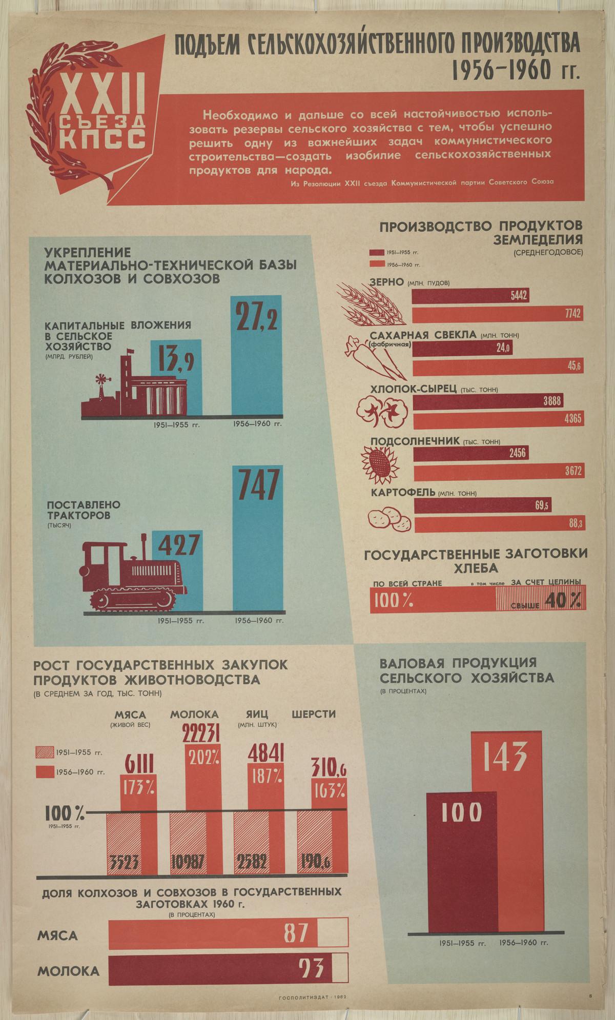 sovetskie-kommunisticheskie-plakaty_42