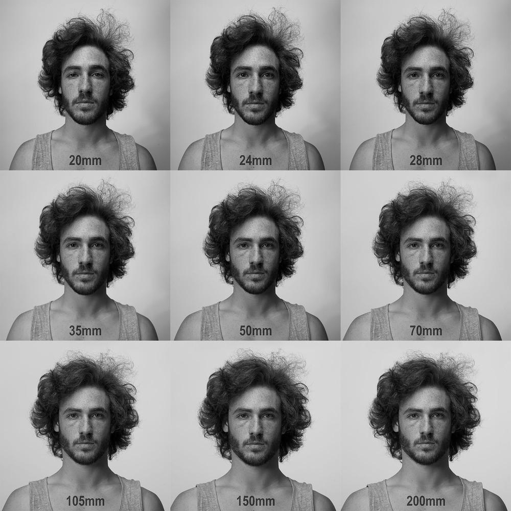 Памятка фотографам: зависимость фокусного расстояния объектива на результат